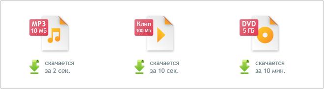 100 мегабит — летает всё!